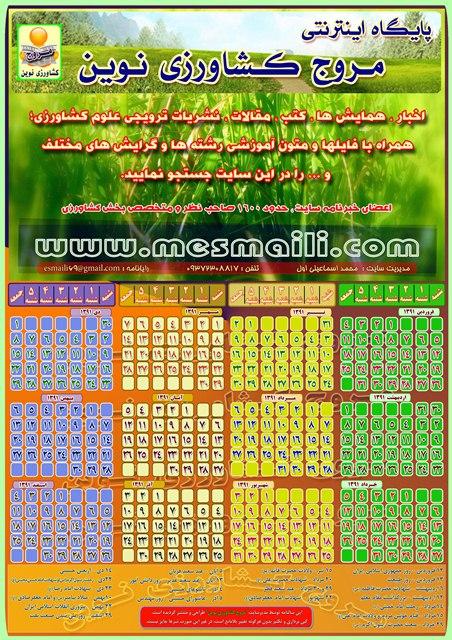 Persian calendar 2019